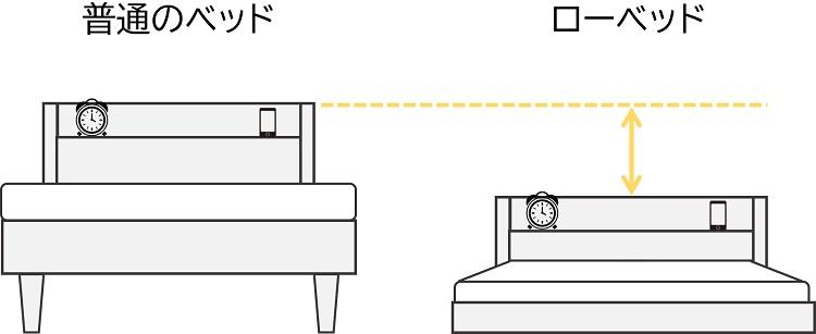 ローベッドと普通のベッドの違い