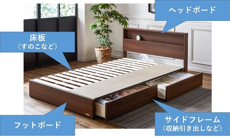 ベッドのパーツ
