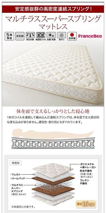 フランスベッド製マットレス