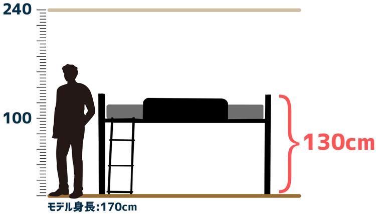 高さ130cmのロフトベッドを置いた場合