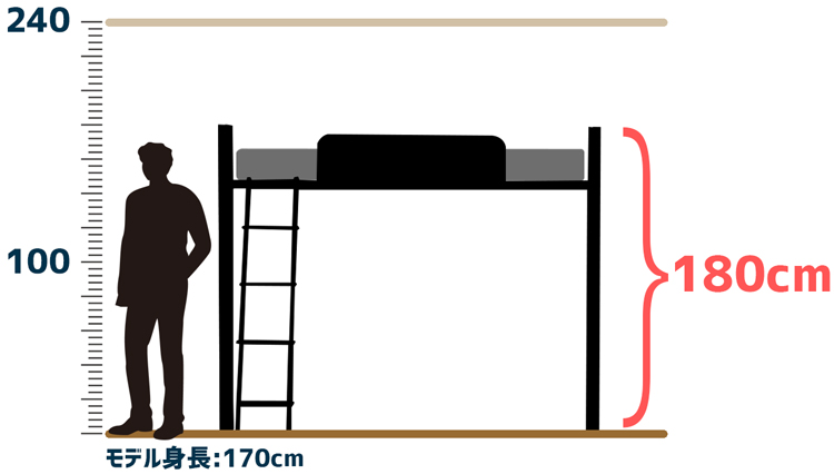 高さ180cmのロフトベッドを置いた場合
