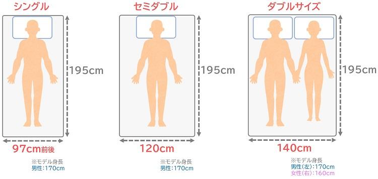 ベッドのサイズ(シングル・セミダブル・ダブル)