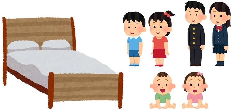 子どもにおすすめのベッド特集