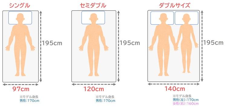 コアラマットレスのサイズ展開(シングル・セミダブル・ダブル)