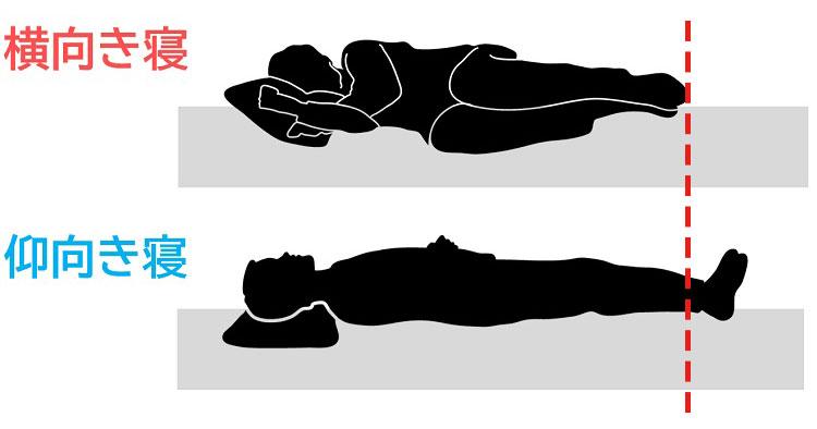 横向き寝と仰向き寝