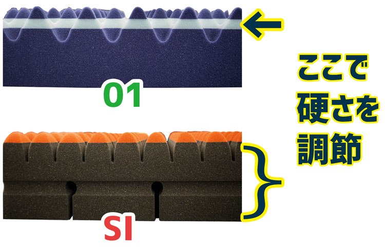 01とSIの硬さ調節方法
