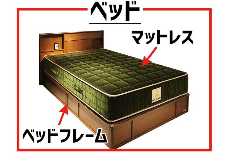 ベッドとは