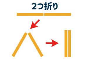 2つ折り(図)