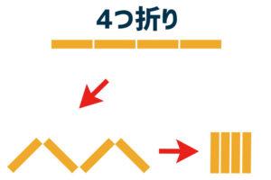 4つ折り(図)
