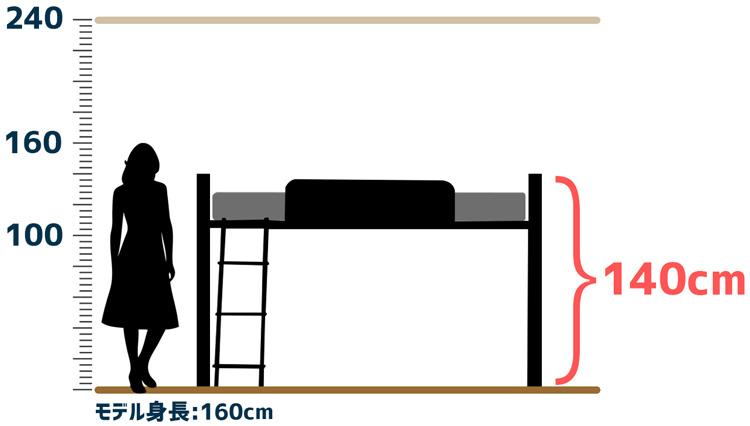 140cmのロータイプロフトベッド