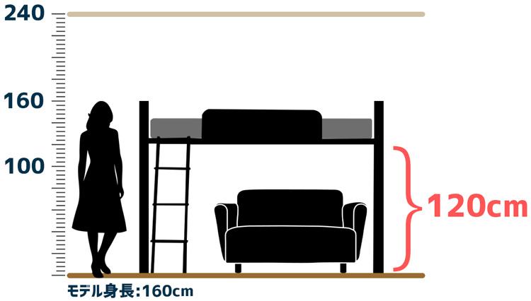 ロフト下にソファーを設置