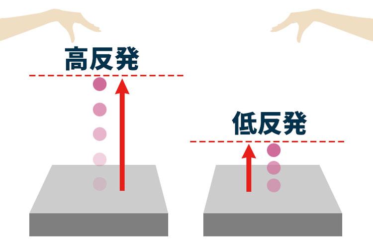 高反発と低反発の違い