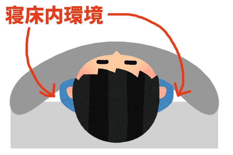 寝床内環境