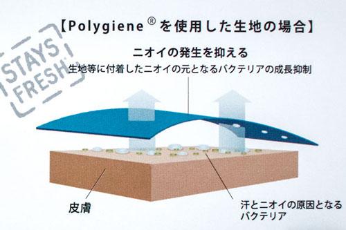 ポリジン加工の性能