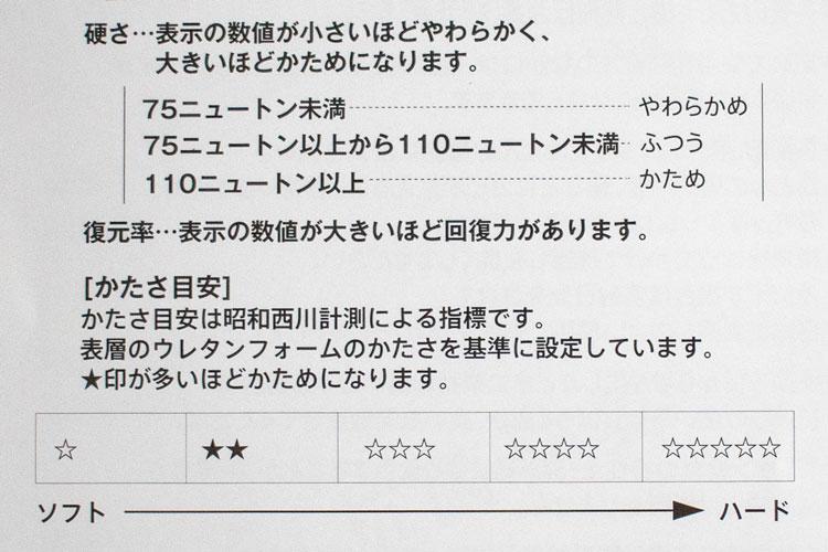 取扱説明書(★★だが実際はかなりハードな寝心地)