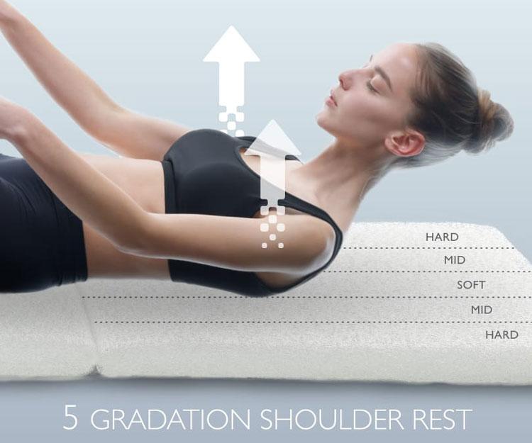 肩ブロックの構造