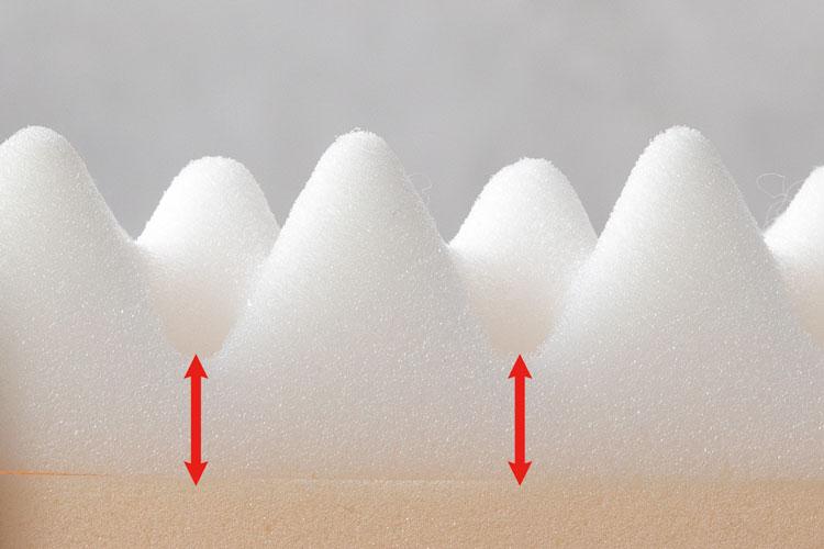 凹凸アルファマットの土台部分の高さ(敷布団)